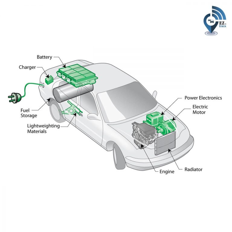 (English) Fleets of the future – vehicles powered by natural gas vs. Electric or hybrid vehicles