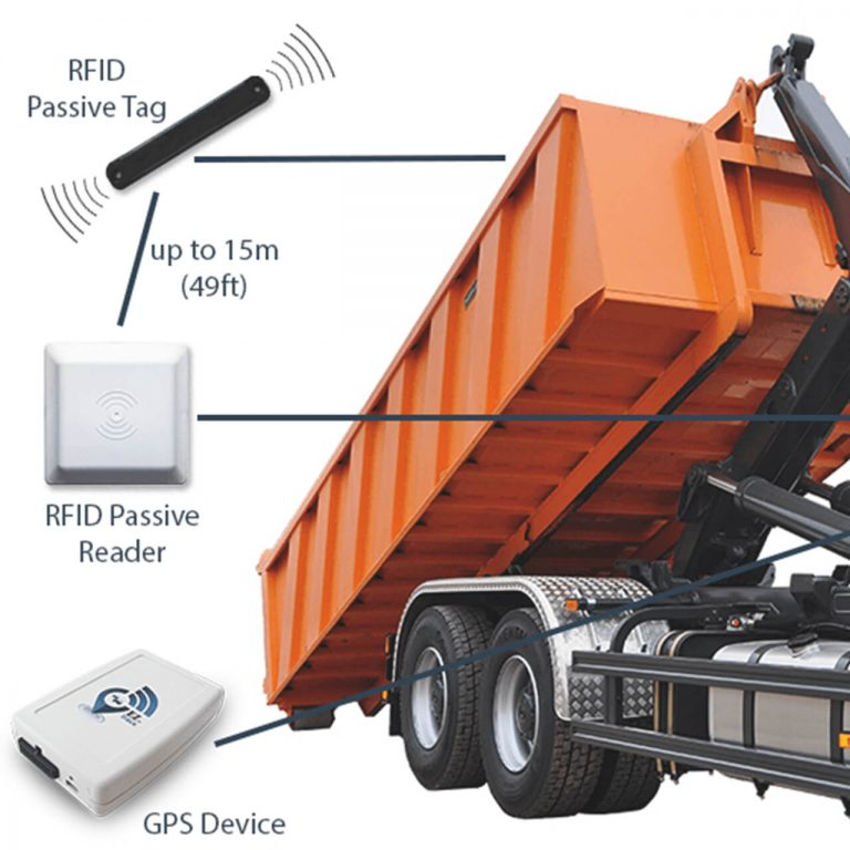How RFID's can help you track your roll-offs?